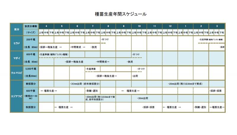 seisanschedule01